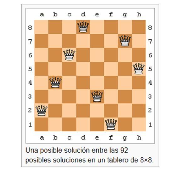 El rompecabezas de las reinas del ajedrez que desafía a los programadores