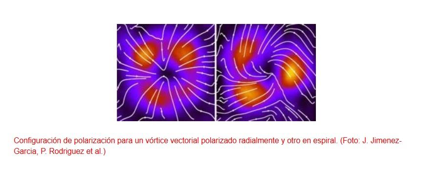'Remolinos' de luz para manipular nanopartículas