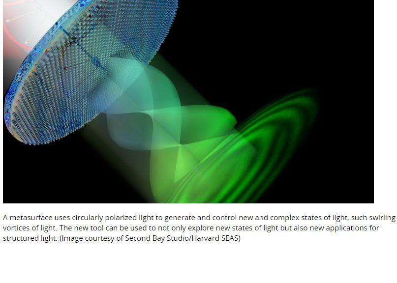 Rayos de luz sacacorchos podrían conducir a computadoras cuánticas prácticas