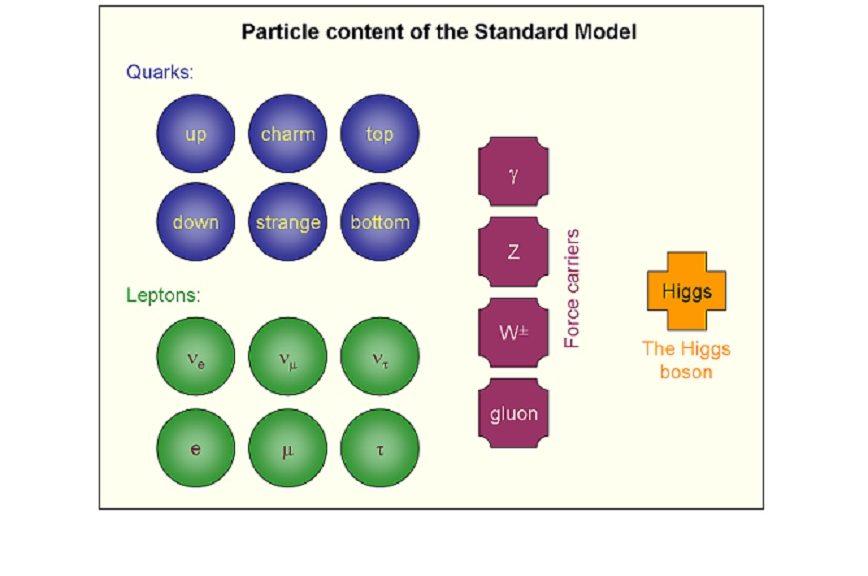 Nuevo descubrimiento sugiere que los quarks pueden sufrir reacciones explosivas de fusión