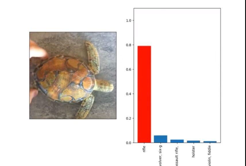 Investigadores engañan a una inteligencia artificial para que piense que una tortuga impresa en 3D es un rifle