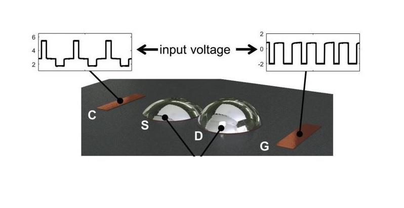 """Nuevo transistor """"fluídico"""" abre la puerta a la era de las computadoras líquidas"""