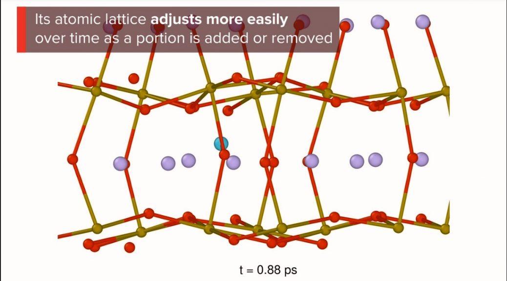 Un cristal cuántico que puede olvidar igual que el cerebro