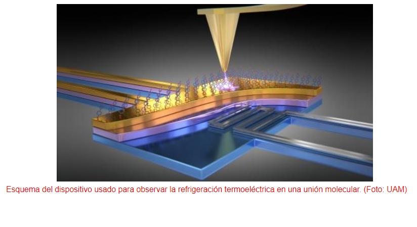 Diseñan el primer refrigerador molecular