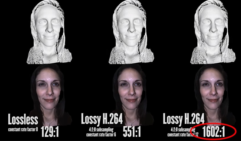 Holostream permite comunicaciones de video 3D inalámbricas de alta calidad