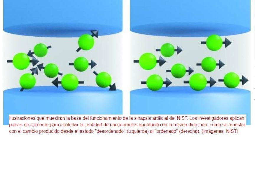 Sinapsis artificial superconductora para lograr computadores capaces de pensar como un ser humano