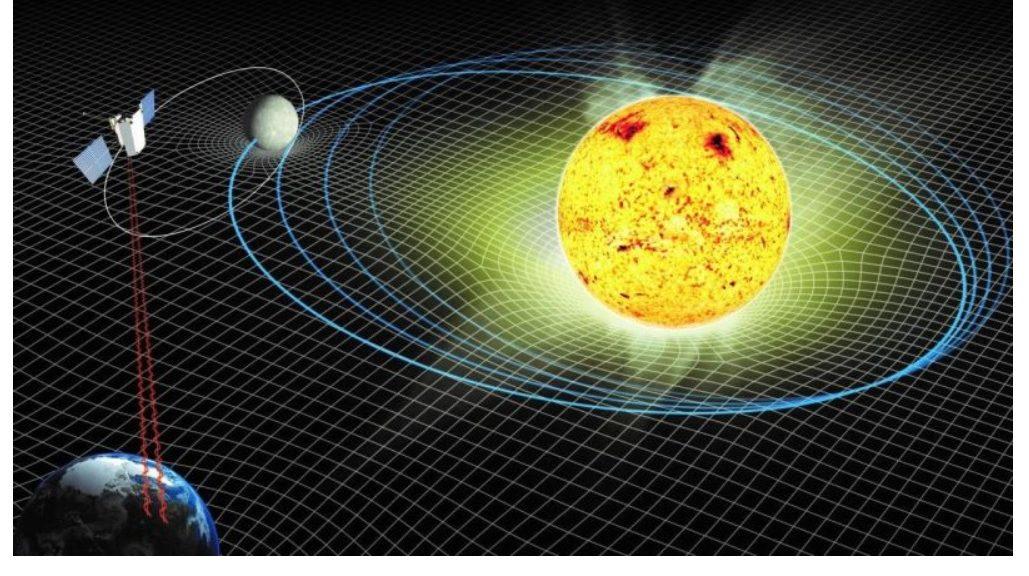 Prueba de teoría de Einstein confirma que el Sol está perdiendo masa