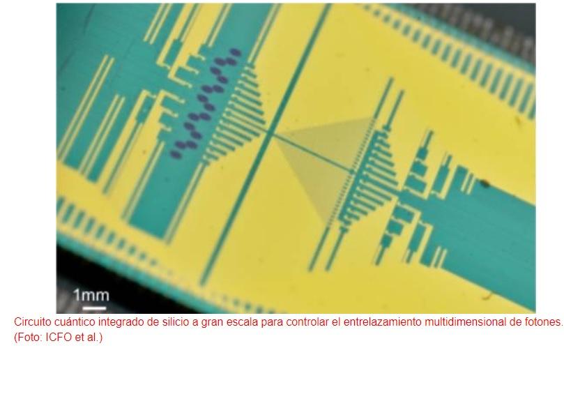 Nuevo chip fotónico cuántico a gran escala