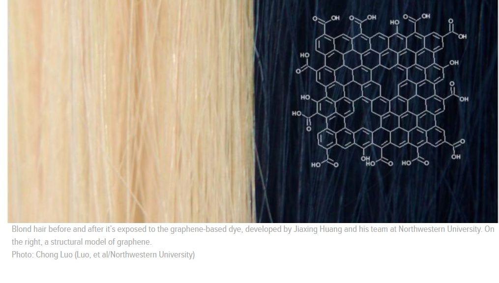 Con grafeno inventan el tinte para el cabello más duro del mundo