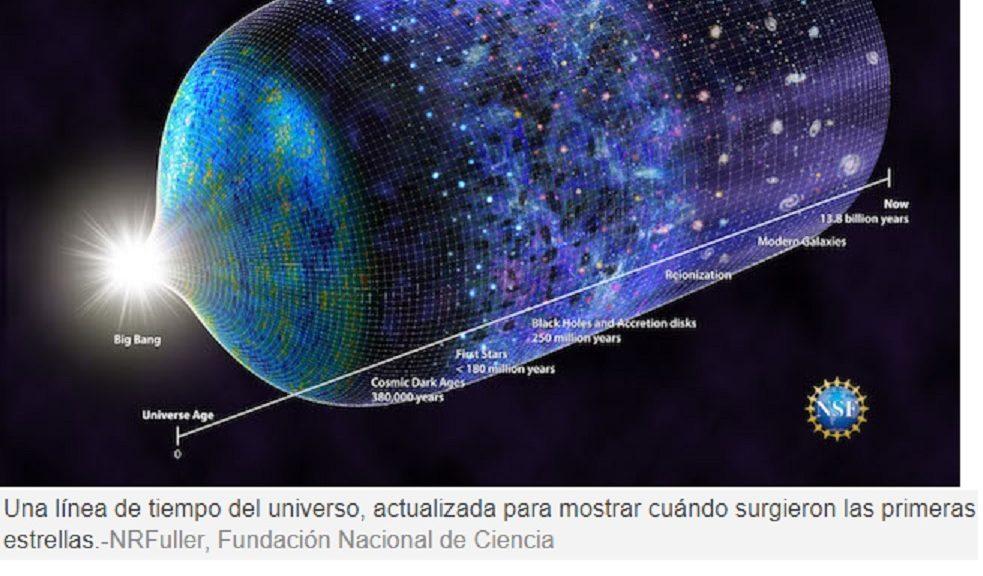 Así fue el amanecer del Universo: encuentran las señales de las primeras estrellas