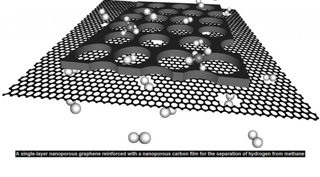 Membrana de grafeno de un átomo de espesor puede separar de forma eficaz gases industriales